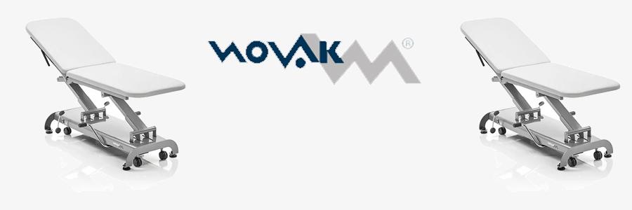 Novak M blog